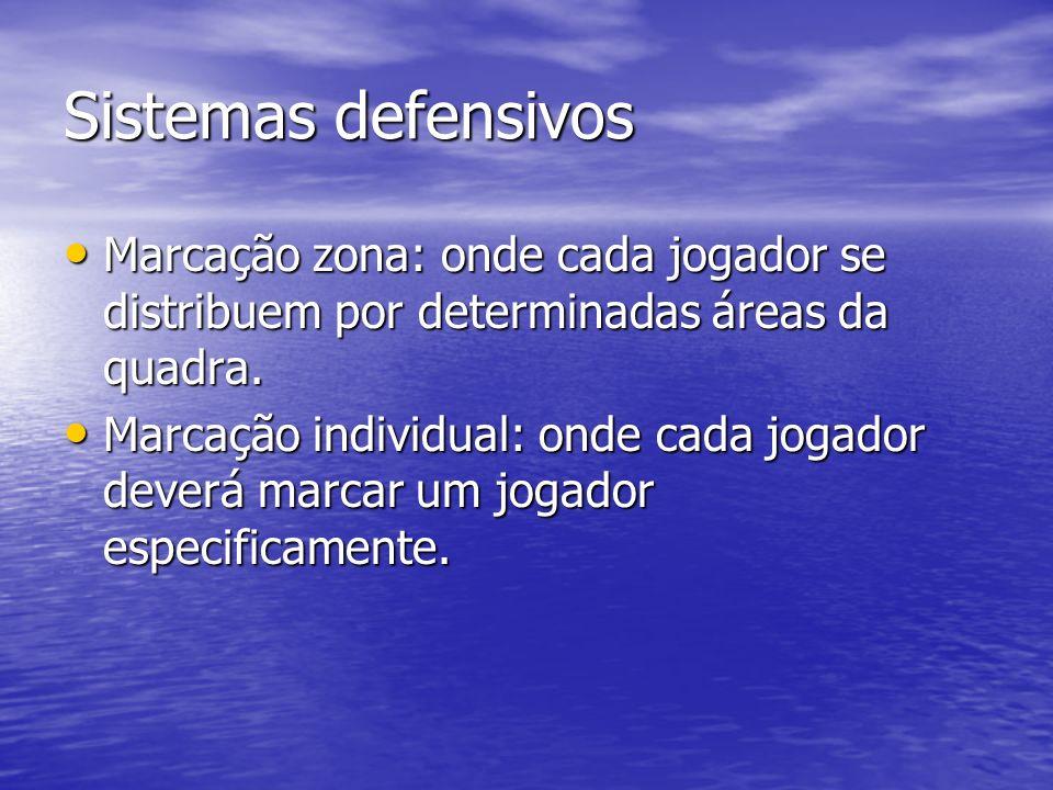 Sistemas defensivosMarcação zona: onde cada jogador se distribuem por determinadas áreas da quadra.