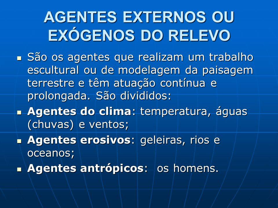 AGENTES EXTERNOS OU EXÓGENOS DO RELEVO