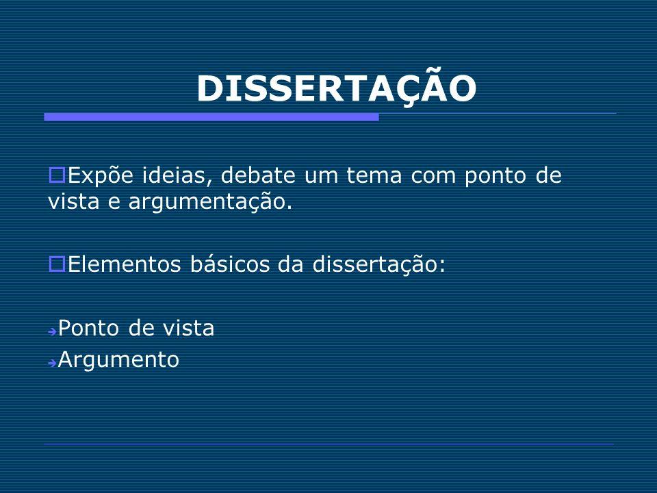 DISSERTAÇÃO Expõe ideias, debate um tema com ponto de vista e argumentação. Elementos básicos da dissertação:
