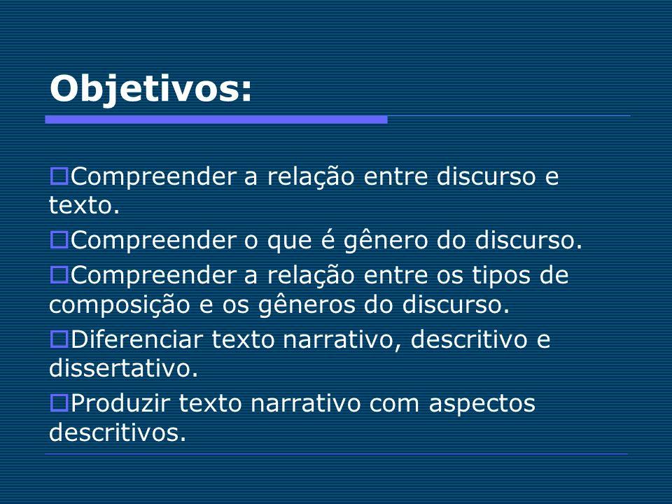 Objetivos: Compreender a relação entre discurso e texto.