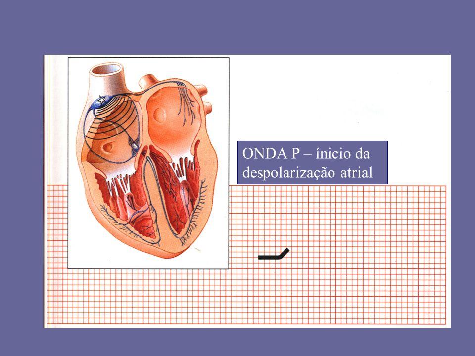 ONDA P – ínicio da despolarização atrial