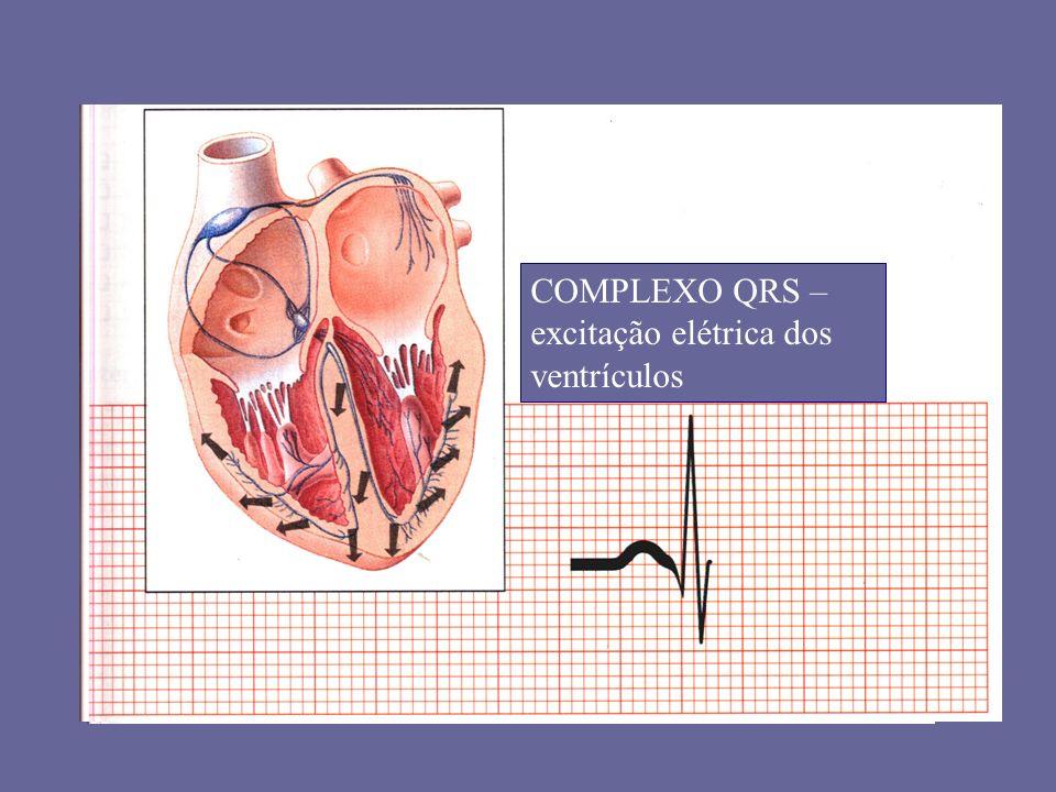 COMPLEXO QRS – excitação elétrica dos ventrículos