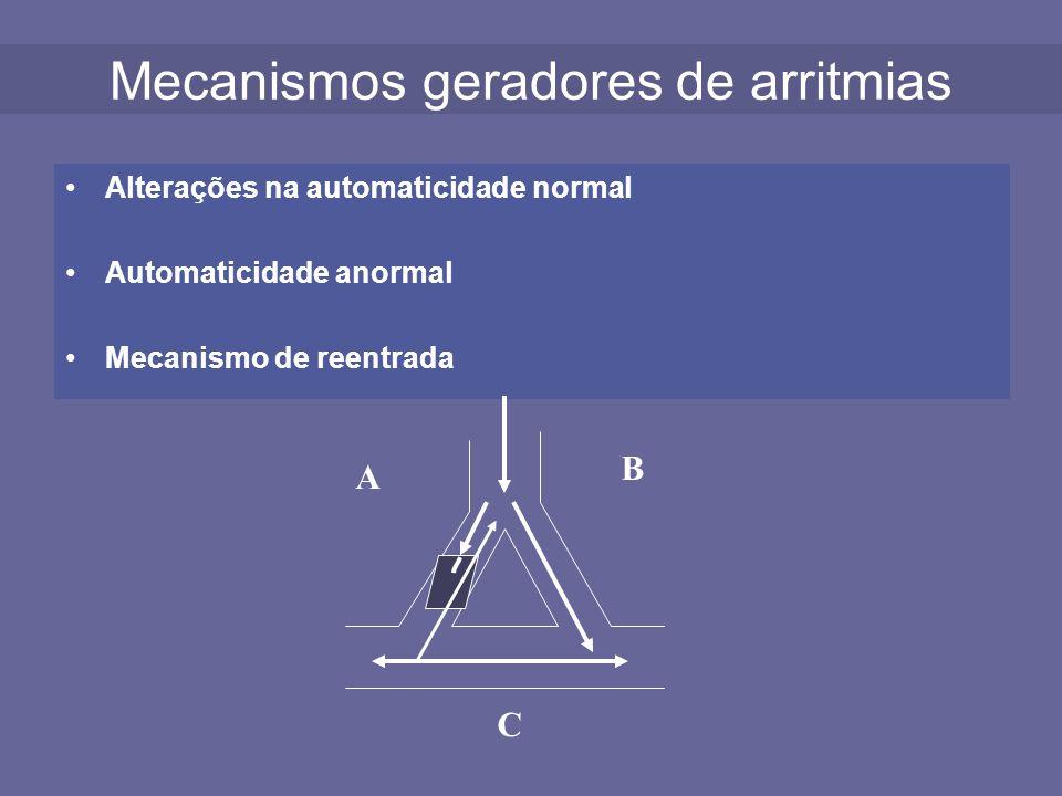 Mecanismos geradores de arritmias