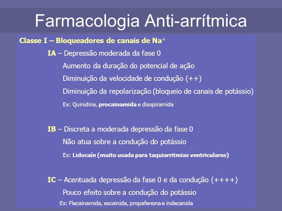 Farmacologia Anti-arrítmica