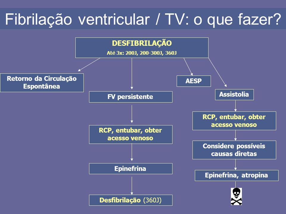 Fibrilação ventricular / TV: o que fazer