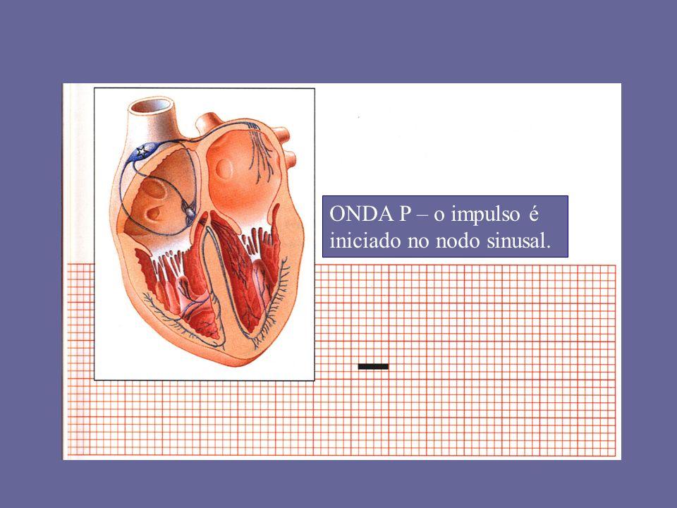 ONDA P – o impulso é iniciado no nodo sinusal.