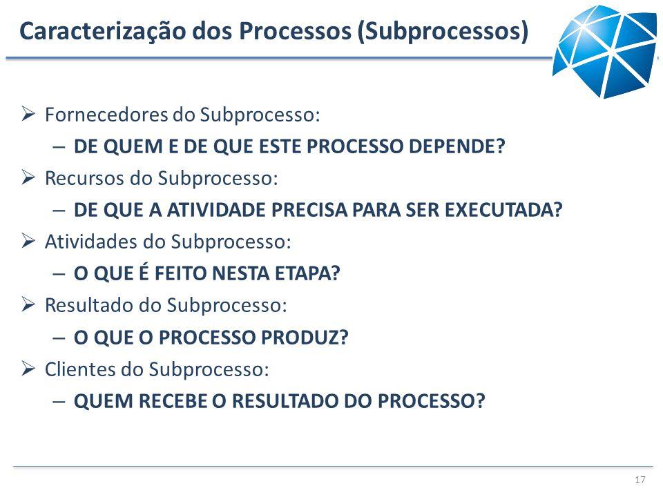 Caracterização dos Processos (Subprocessos)