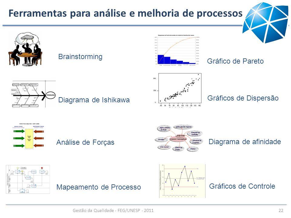 Ferramentas para análise e melhoria de processos