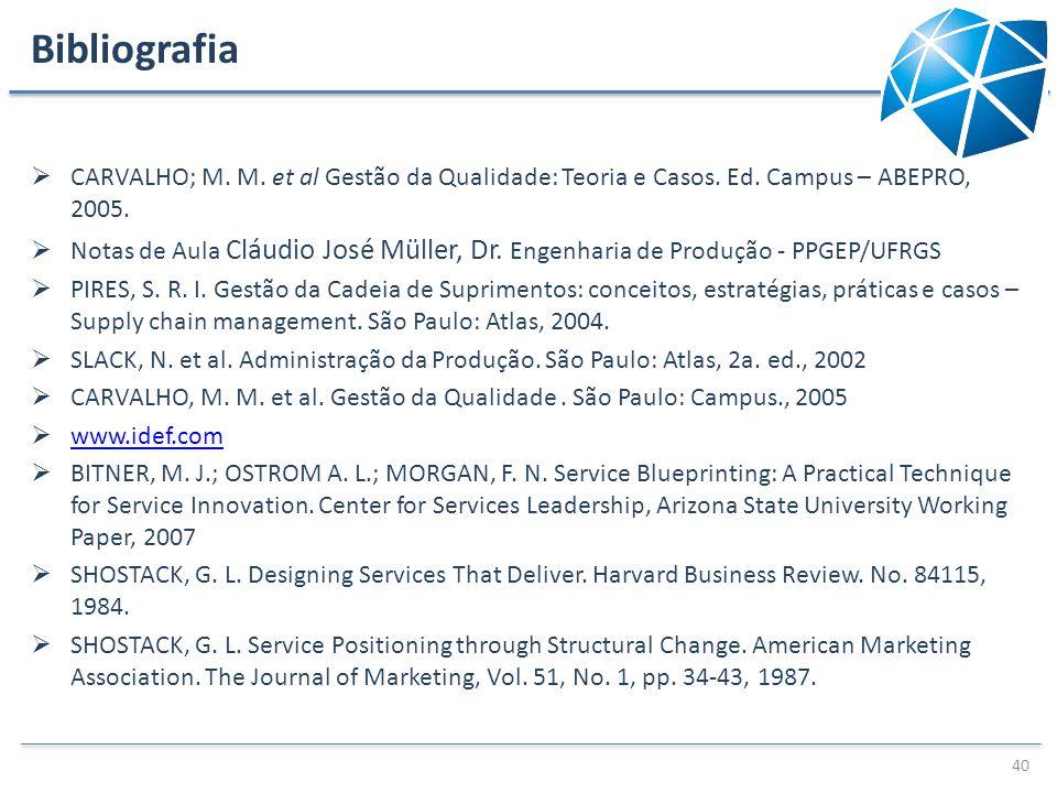 Bibliografia CARVALHO; M. M. et al Gestão da Qualidade: Teoria e Casos. Ed. Campus – ABEPRO, 2005.