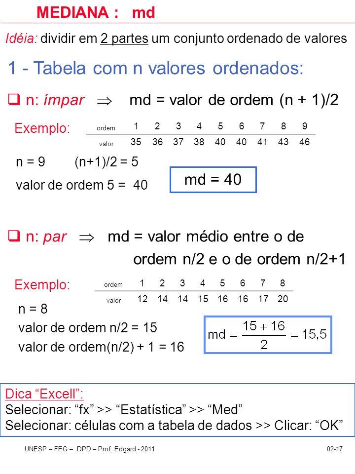 Idéia: dividir em 2 partes um conjunto ordenado de valores