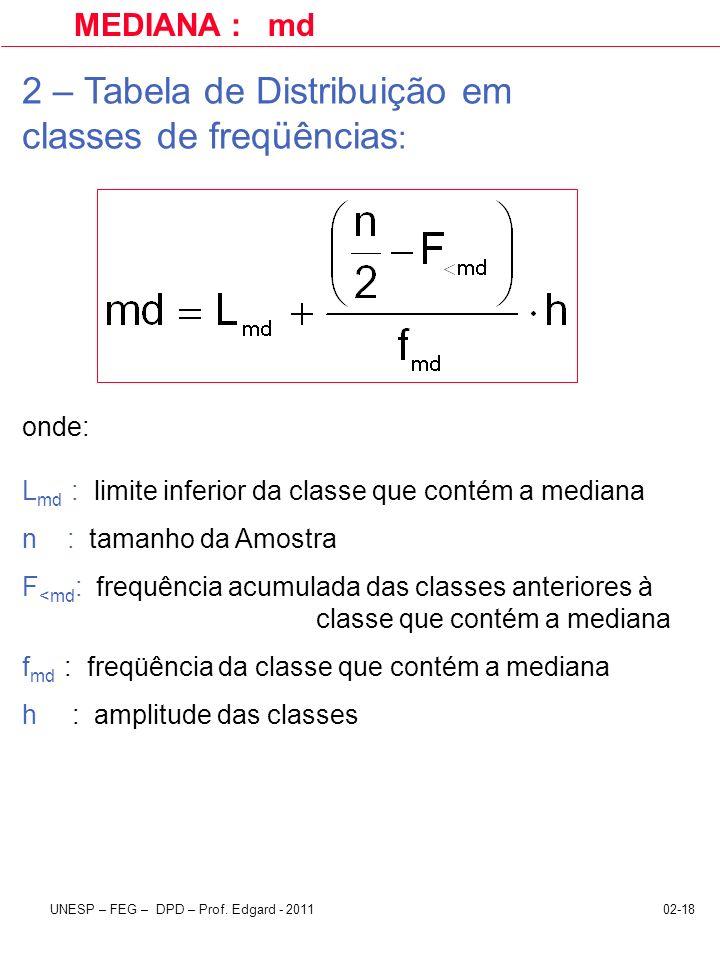 2 – Tabela de Distribuição em classes de freqüências: