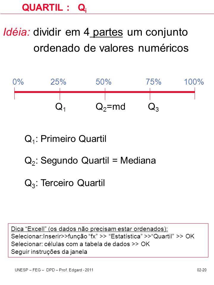 Idéia: dividir em 4 partes um conjunto ordenado de valores numéricos