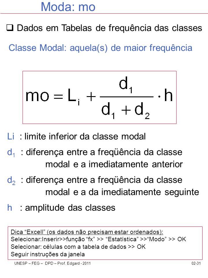 Moda: mo Dados em Tabelas de frequência das classes