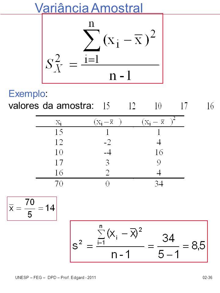 Variância Amostral Exemplo: valores da amostra: