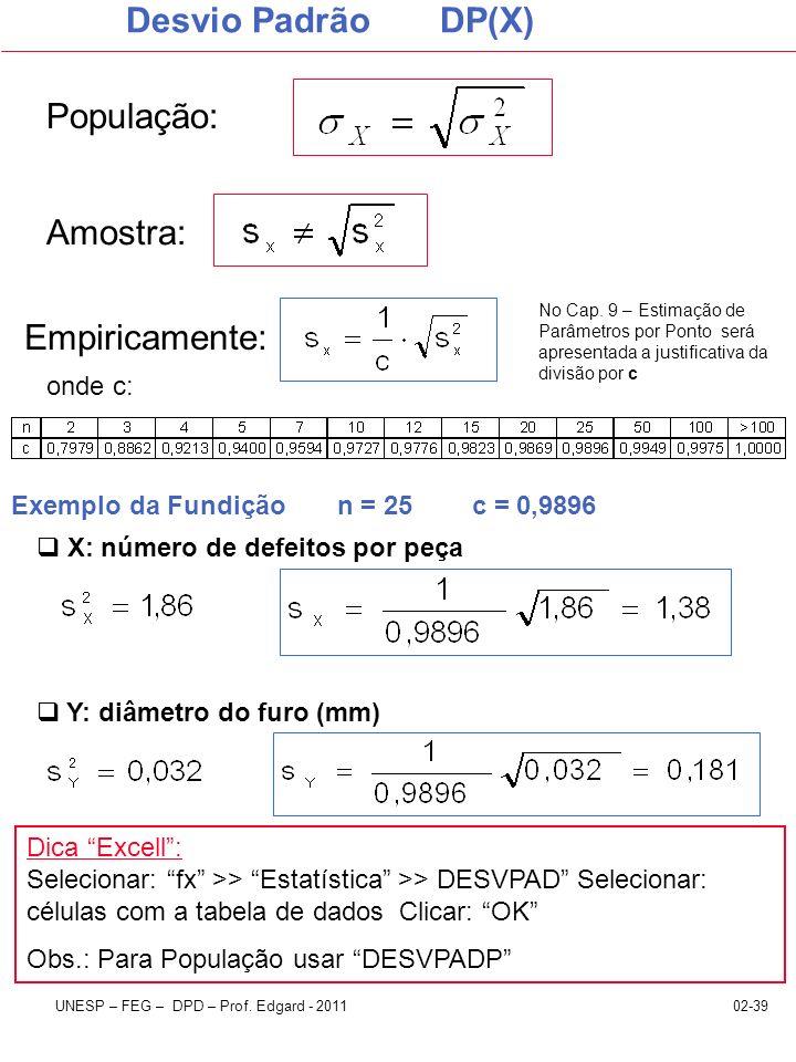 Desvio Padrão DP(X) População: Amostra: Empiricamente: onde c:
