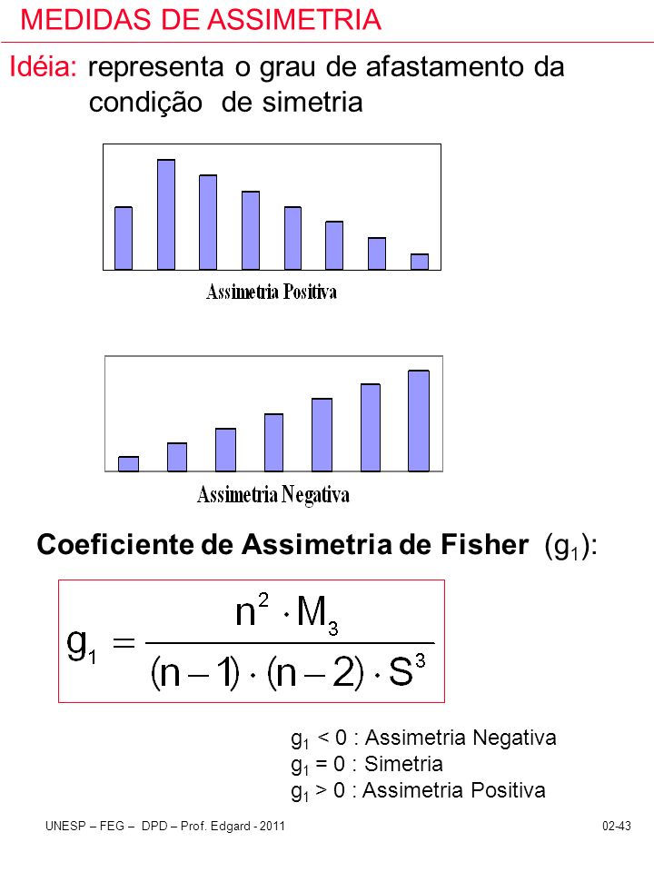 Idéia: representa o grau de afastamento da condição de simetria