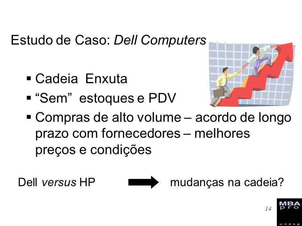 Dell versus HP mudanças na cadeia