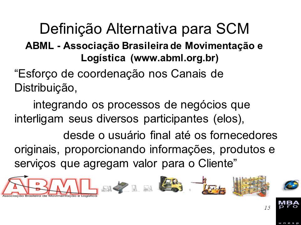 Definição Alternativa para SCM