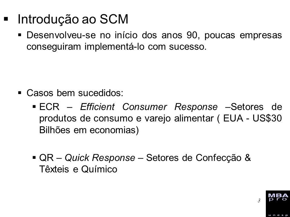Introdução ao SCM Desenvolveu-se no início dos anos 90, poucas empresas conseguiram implementá-lo com sucesso.