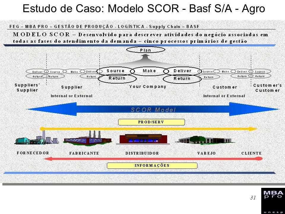 Estudo de Caso: Modelo SCOR - Basf S/A - Agro