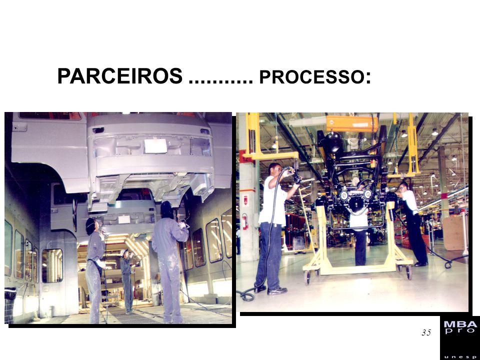 RESPONSABILIDADE PARCEIROS ........... PROCESSO: