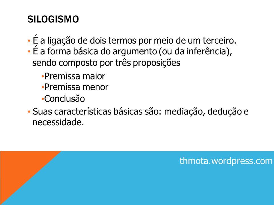 SILOGISMO • É a ligação de dois termos por meio de um terceiro.