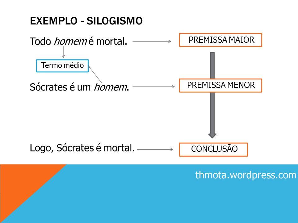 EXEMPLO - SILOGISMO Todo homem é mortal. Sócrates é um homem.