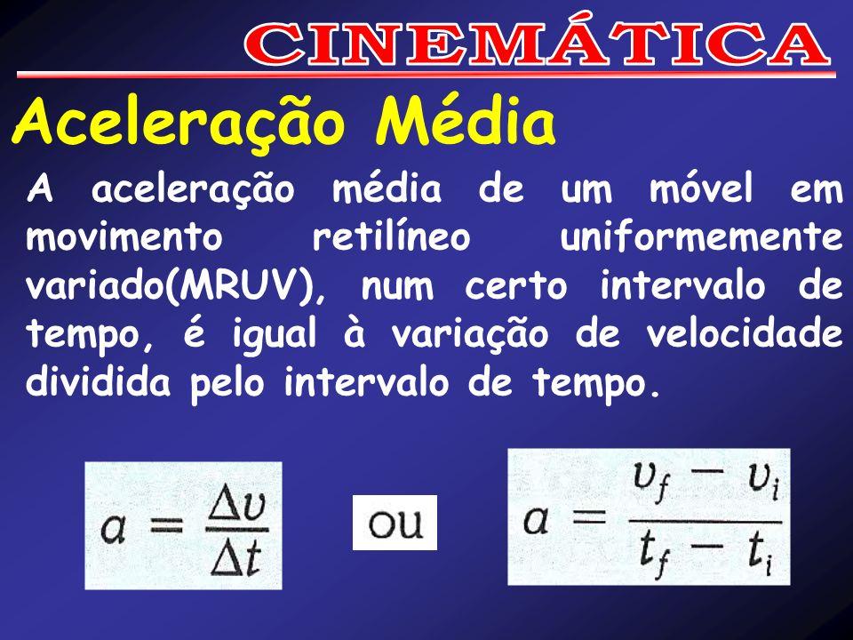 Aceleração Média CINEMÁTICA