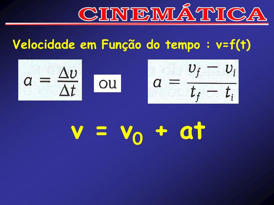 CINEMÁTICA Velocidade em Função do tempo : v=f(t) v = v0 + at