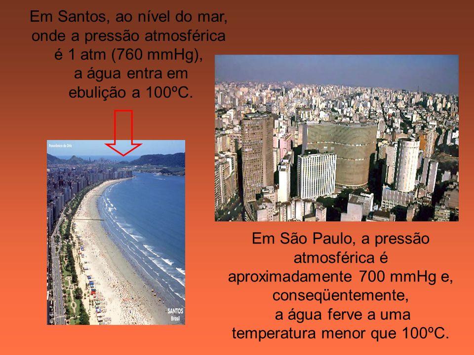 Em Santos, ao nível do mar, onde a pressão atmosférica