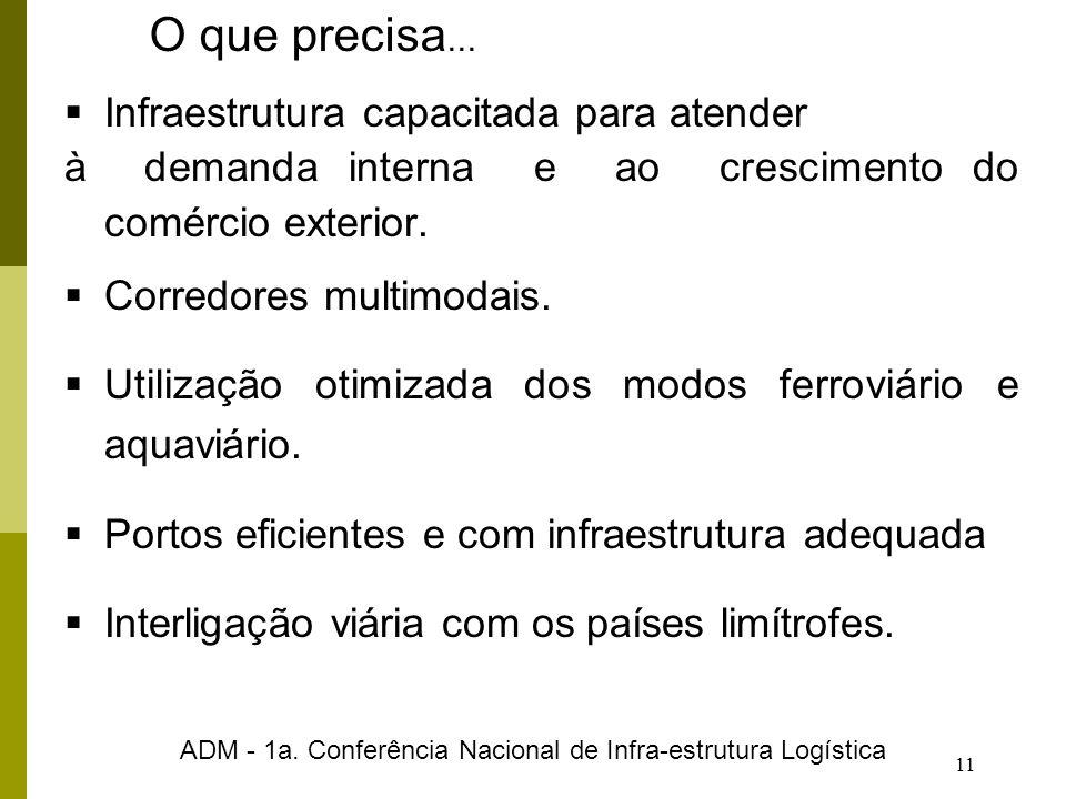 ADM - 1a. Conferência Nacional de Infra-estrutura Logística