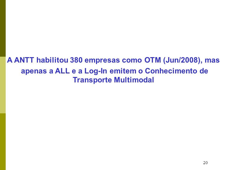 A ANTT habilitou 380 empresas como OTM (Jun/2008), mas