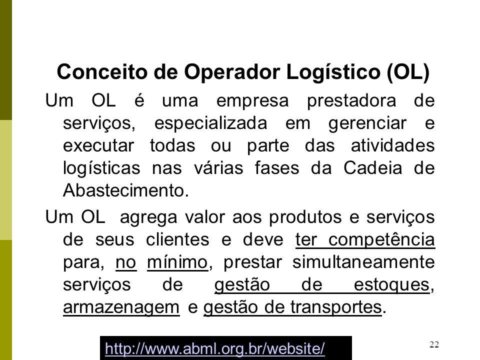 Conceito de Operador Logístico (OL)