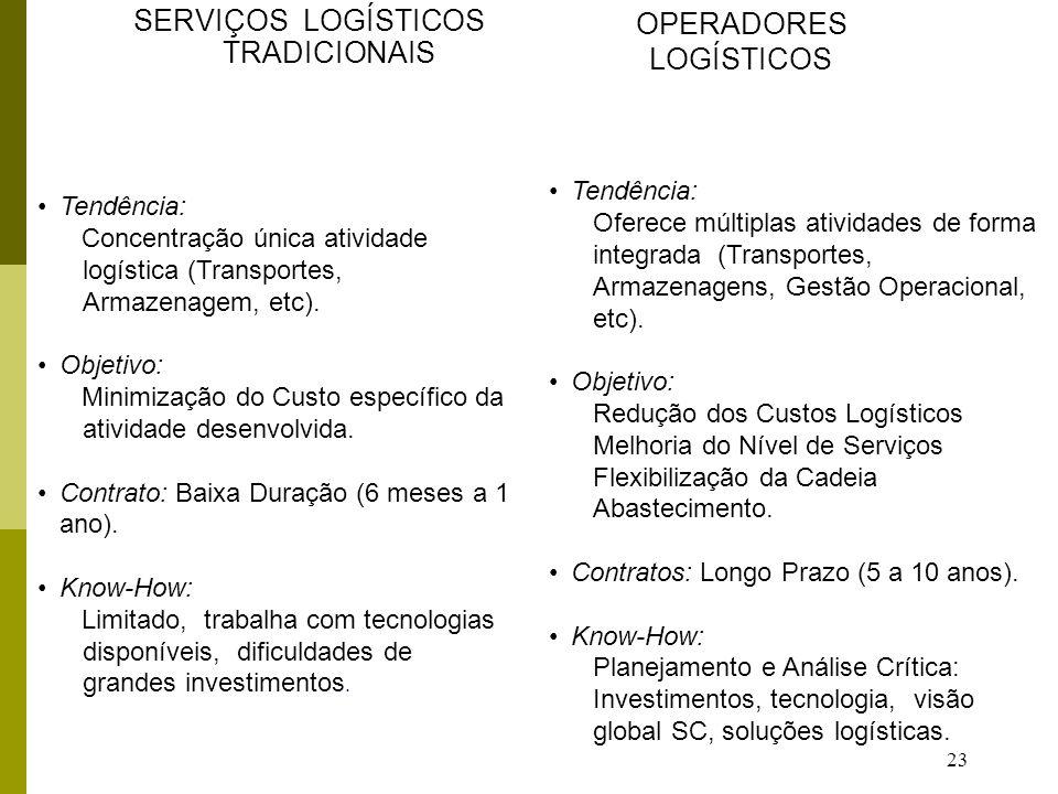 SERVIÇOS LOGÍSTICOS TRADICIONAIS