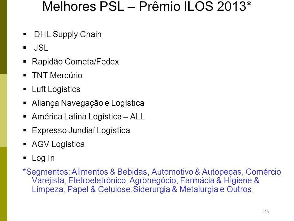 Melhores PSL – Prêmio ILOS 2013*