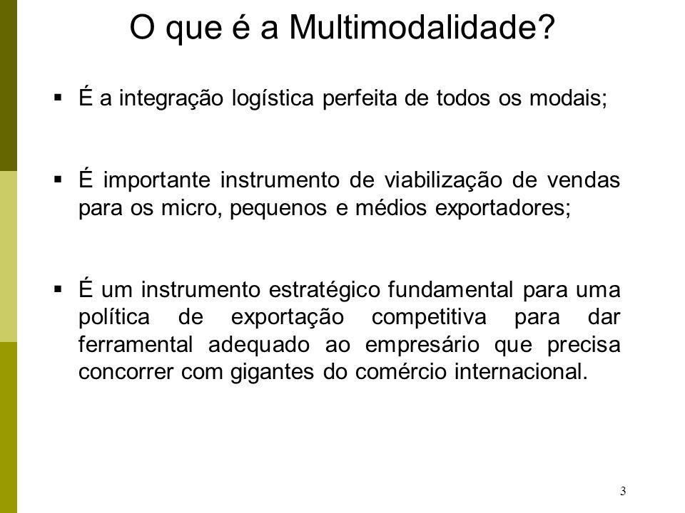 O que é a Multimodalidade