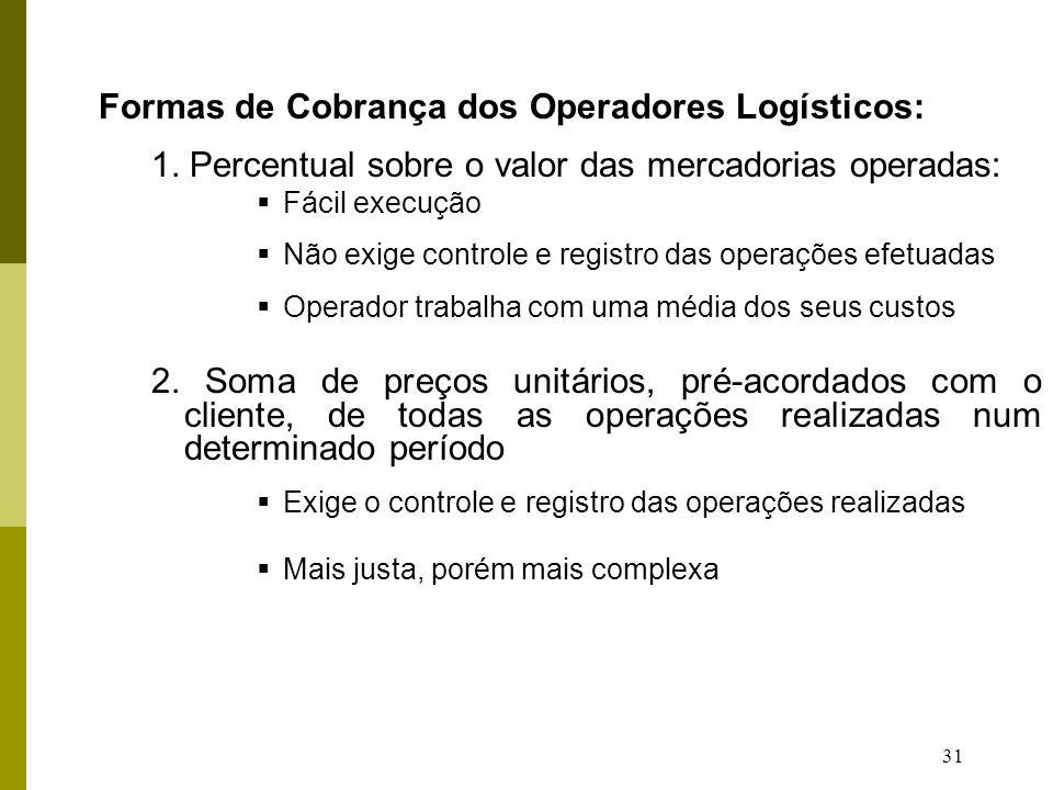 Formas de Cobrança dos Operadores Logísticos:
