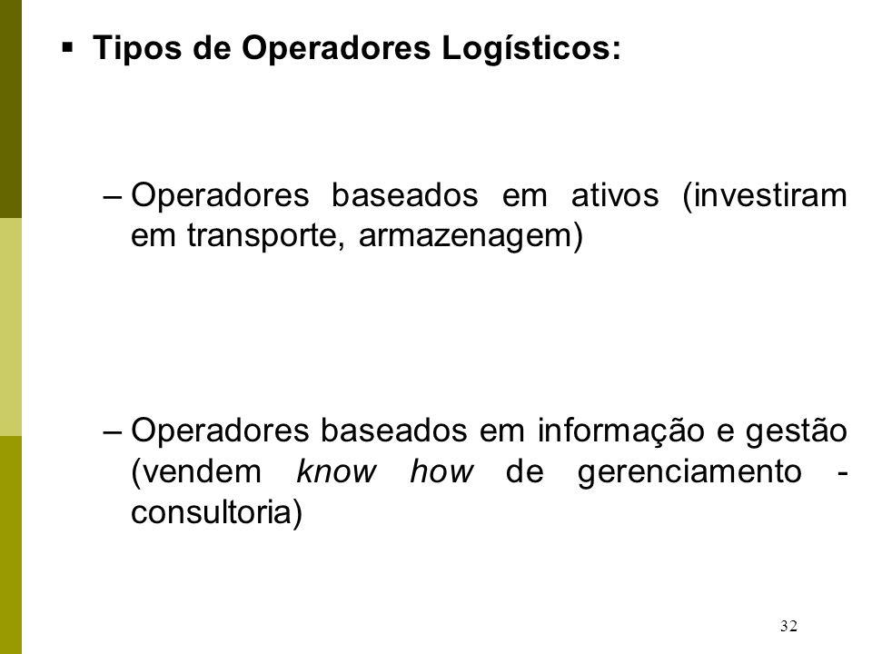 Tipos de Operadores Logísticos: