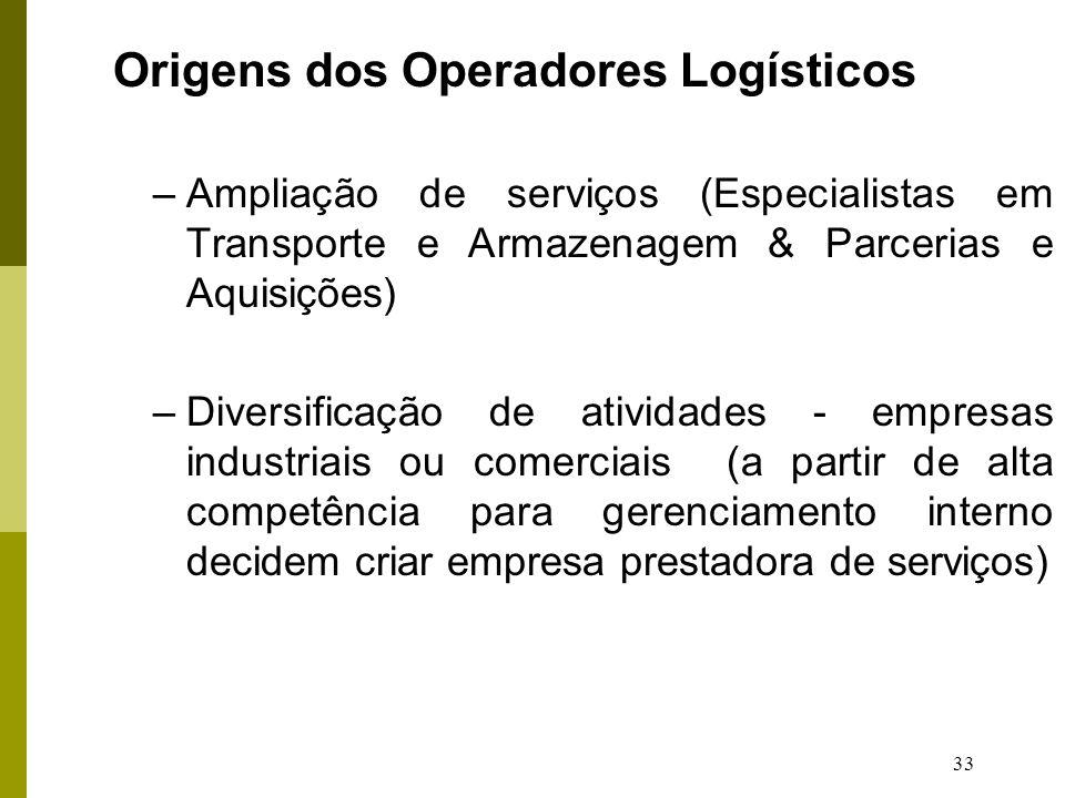Origens dos Operadores Logísticos