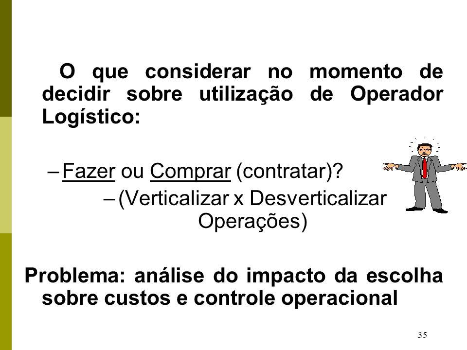 (Verticalizar x Desverticalizar Operações)