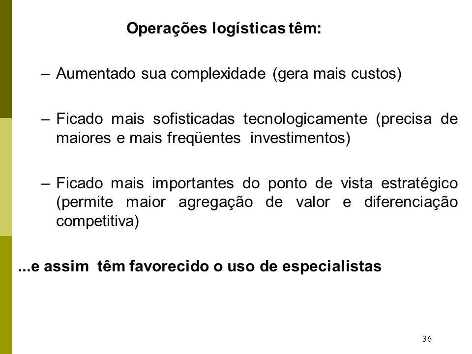 Operações logísticas têm: