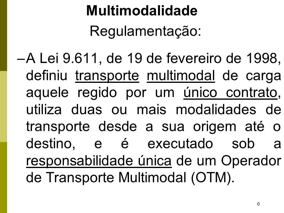Multimodalidade Regulamentação:
