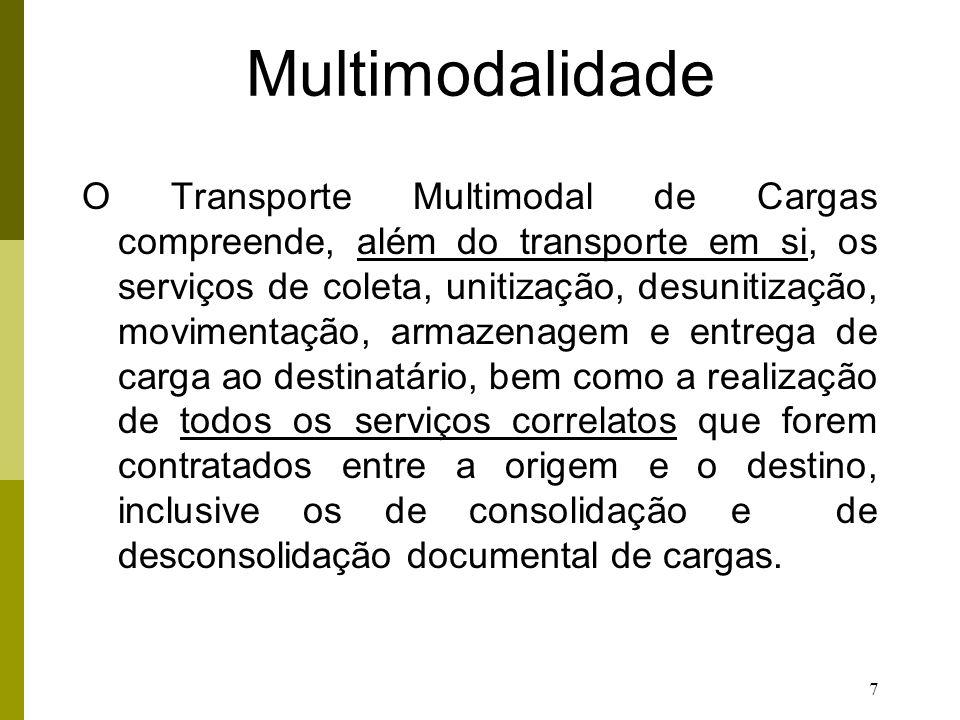 Multimodalidade