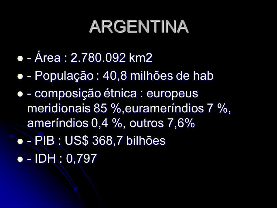 ARGENTINA - Área : 2.780.092 km2 - População : 40,8 milhões de hab
