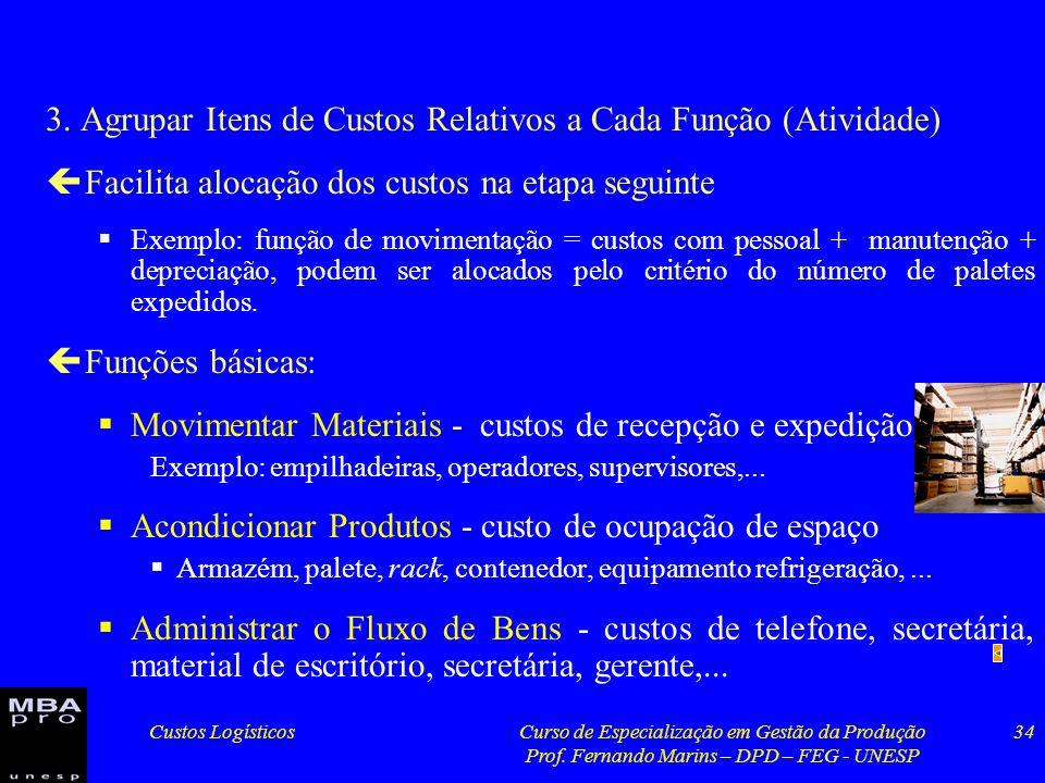 3. Agrupar Itens de Custos Relativos a Cada Função (Atividade)