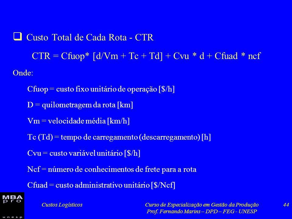 Custo Total de Cada Rota - CTR