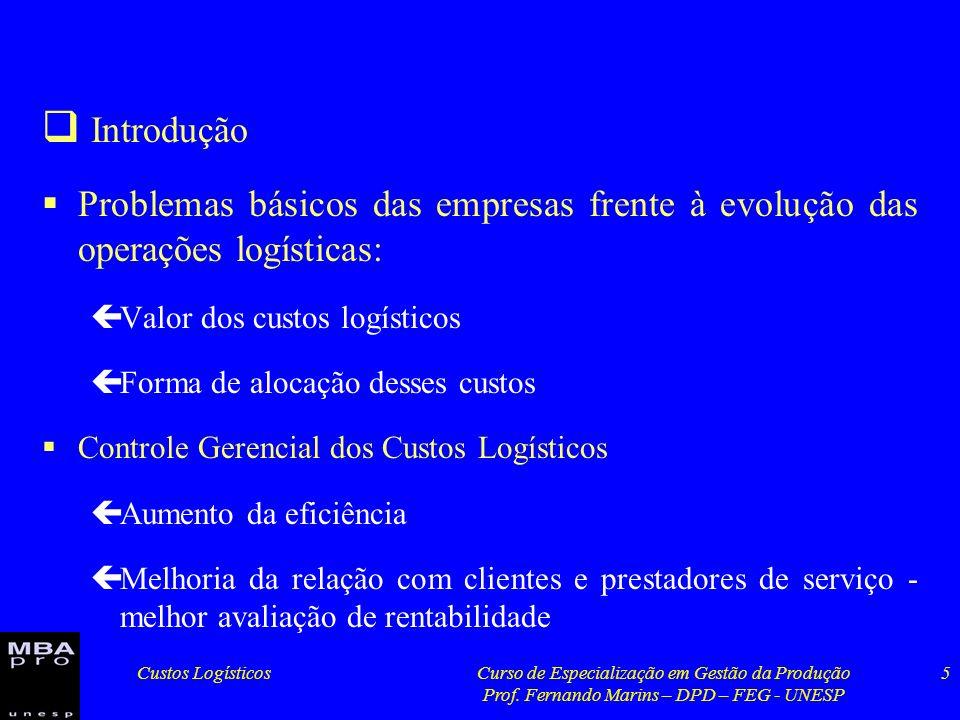 Introdução Problemas básicos das empresas frente à evolução das operações logísticas: Valor dos custos logísticos.
