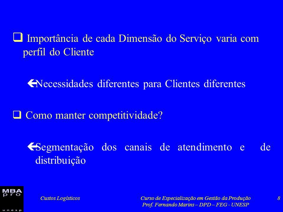 Importância de cada Dimensão do Serviço varia com perfil do Cliente