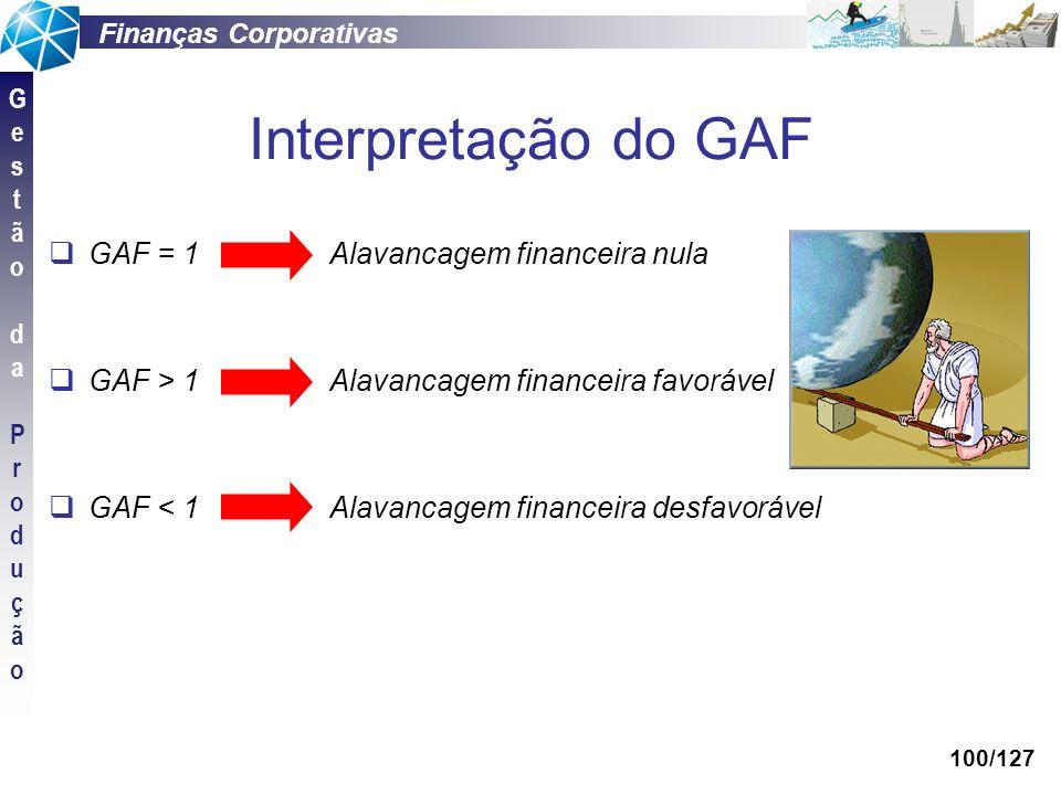 Interpretação do GAF GAF = 1 Alavancagem financeira nula