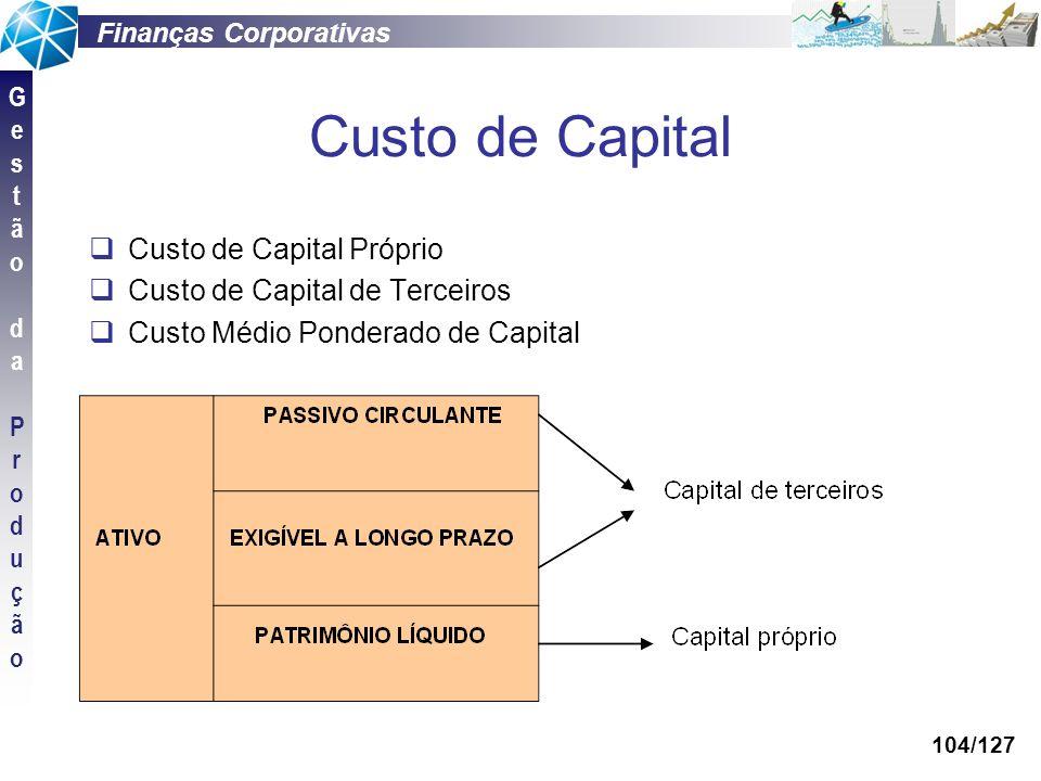 Custo de Capital Custo de Capital Próprio